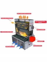 What hot air generators are and how they work: Fast and efficient heating