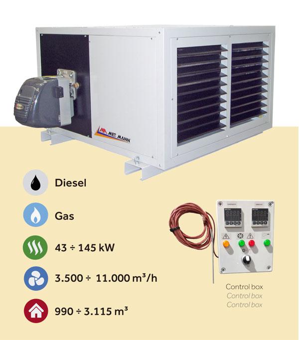 generador de aire caliente para procesos de secado