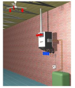 generador de aire caliente mural
