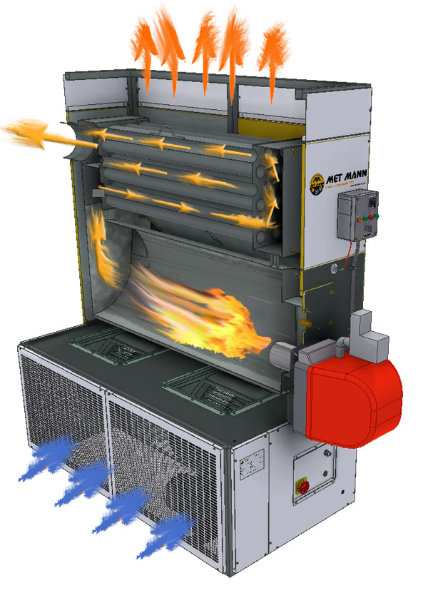 calefactores industriales